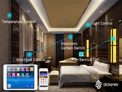 hotel automation system