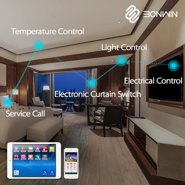 hotel guest room management system